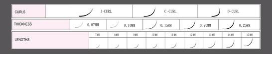 L For Lashes 的豐盈睫毛擁有三款弧度,五款粗幼度,十一種長度,十二款顏色,與五款外型,超過兩百多個組合,為每一位獨特的您帶來不一樣的效果。